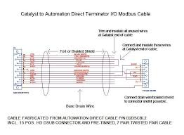 connecting catalyst to automation direct terminator io modbus cable answers others found helpful connecting catalyst cable to automation direct terminator tio modbus