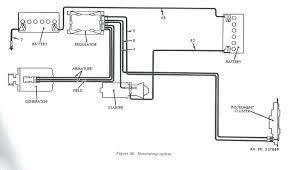 transfer switch wiring diagram inspiration portable generator manual transfer switch wiring diagram new