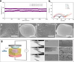 <b>High</b>-<b>quality</b> mesoporous graphene particles as <b>high</b>-energy and ...