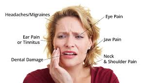 tmj dysfunction center point physical