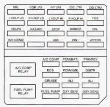 cadillac deville 1997 fuse box diagram auto genius cadillac deville fuse box diagram engine compartment