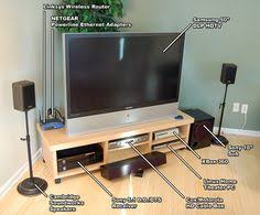 home theater setup ideas. Brilliant Theater Different Components For Home Theatre Setup For More Tips About Inside Home Theater Setup Ideas