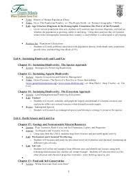 APES Syllabus
