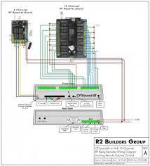 artoo detoo dot net r2 d2 building blog rf remote cf3 and rf remote wiring diagram