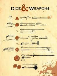 best pathfinder character sheet you ll ever use dice weapons understanding the relationship good for newbies