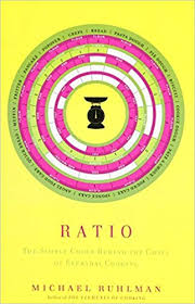 Ruhlman Ratio Chart Amazon Fr Ratio The Simple Codes Behind The Craft Of