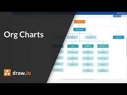 Draw Io Org Chart Template Create Organization Charts In Draw Io