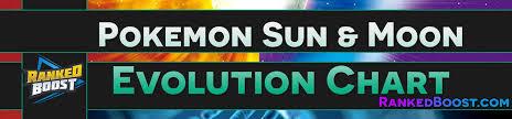 Pokemon Sun Moon Evolution Chart Complete Starter Evolutions