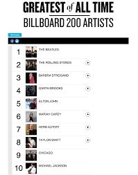 Billboard Pop Album Chart Greatest Of All Time Billboard 200 Artists Page 1 Music