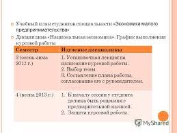 Презентация на тему Н АЦИОНАЛЬНАЯ ЭКОНОМИКА Установочная лекция  2 Учебный