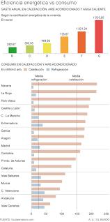 La Certificación Energética En Otros Países De Europa IICertificado Energetico La Rioja