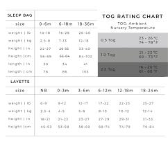Baby Sleeping Bag Tog Chart Sleep Bag In Sage 1 0