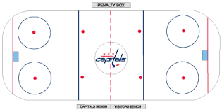 nhl hockey rink diagram related keywords  amp  suggestions   nhl    nhl hockey rink diagram related keywords  amp  suggestions   nhl hockey rink diagram long tail keywords