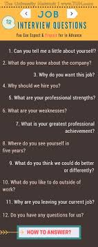 Best 25 Interview Questions And Answers Ideas On Pinterest