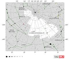 Star Chart Without Constellations Camelopardalis Constellation Facts Myth Star Map Major