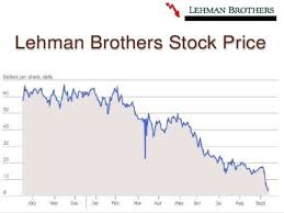 Lehman Brothers Stock Chart Lehman Brothers Collapse And Bankruptcy