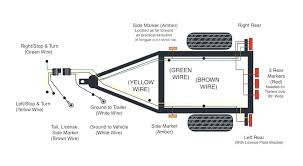 trailer rewire kit trailer wiring diagram car trailer rewire kit trailer light wiring kit autozone