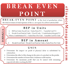Break Even Point Definition Formula Example Uses Etc
