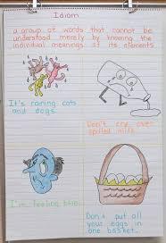Anchor Charts Idioms Idioms Teaching Writing Reading