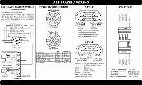 pj wiring diagram 7 wire electrical drawing wiring diagram \u2022 4 Wire Trailer Wiring Diagram pj trailers trailer plug wiring readingrat net and 7 way truck rh teamninjaz me diagram 7 wire connector electric trailer brake wiring diagrams