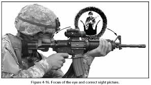 Fm 3 22 9 What Are The Two Basic Elements Of The Sight Picture Nco Pro
