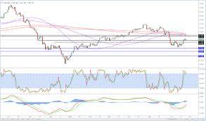 Brent Crude More Near Term Gains Marketpulsemarketpulse