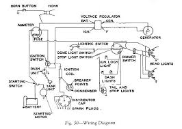 wiring diagram for chevy schematics and wiring diagrams 1940 chevy wiring diagram diagrams base