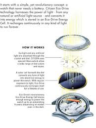 how eco drive works how do citizen eco drive watches work citizen eco drive watch