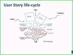 Agile User Story Acceptance Criteria Template Agile Epic Template Inspirational Stocks Scrum Backlog Epic User