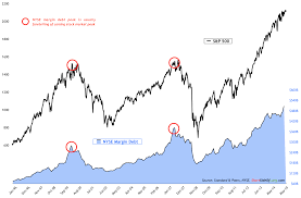 Nyse Chart Chart Of The Day Nyse Margin Debt At All Time High