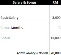 Calculate Monthly Paycheck Malaysian Bonus Tax Calculations Mypf My