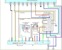 stereo wiring harness diagram stereo wiring diagrams online
