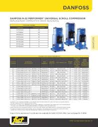 Danfoss Compressor Cross Reference Chart Page 7 Iaq Single Sheet