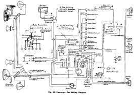 chevy truck ignition switch wiring diagram wiring diagram 1952 chevy truck wiring diagram nilza