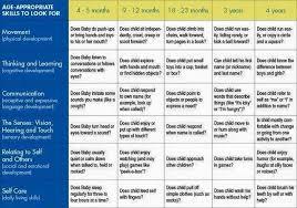 Children Factsssss Child Development Child Development