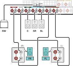 "speaker configuration and ""amp assign"" settings sr6010 conne sp 5 1 biamp 6010u"