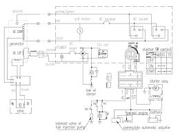 bench grinder wiring schematic medusa generator diagram sip and wiring kohler generator wiring schematics bench grinder wiring schematic medusa generator diagram sip and