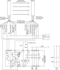 circuit diagrams of safety components technical guide ● timing chart