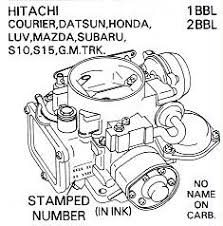 hitachi carburetor diagram hitachi database wiring diagram su carburetor diagram su image about wiring diagram
