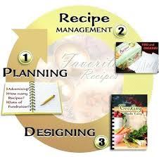 Online Cookbook Template Fundraiser Cookbook Template