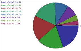 Phpie Demo Php Pie Chart Generator