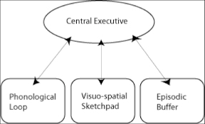 How To Prepare Slides For Ppt Making Better Powerpoint Presentations Center For Teaching