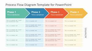 Free Flow Chart Powerpoint Template Pptstudios Nl