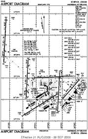 Eham Departure Charts Ams Amsterdam Schiphol Nh Nl Airport Great Circle