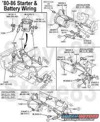 1998 f150 shift linkage diagram ford f150 shift linkage adjustment 1993 Ford F150 Starter Wiring Diagram 1983 ford bronco diagrams pictures, videos, and sounds 1998 f150 shift linkage diagram 1983 1993 ford f150 radio wiring diagram