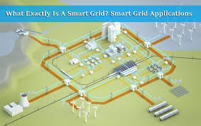 what exactly is a smart grid smart grid applications what is smart grid