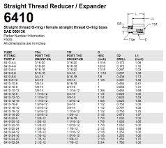 6410 Straight Thread O Ring Female Straight Thread O Ring