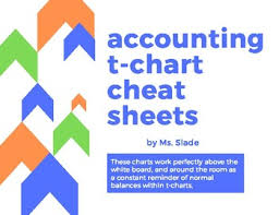 Accounting T Chart Accounting T Chart Cheat Sheets By Slades Designs Tpt