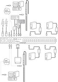 apc kvm2132p digital ip kvm 32 ports 2 remote bomara associates single level installation diagram for the kvm2132p