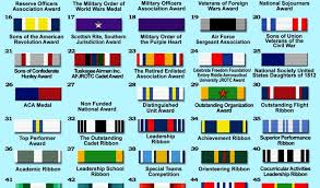 Air Force Awards Chart Air Force Awards And Decorations Awesome Air Force Medals